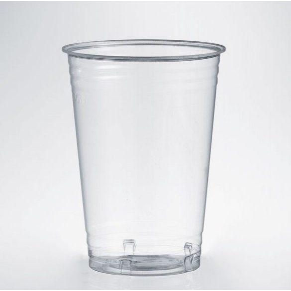 Lebomló pohár PLA 2dl 50db/cs 1250db/krt